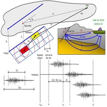 تحقیق بررسی تاثیر پس لرزه ها در رکورد شتاب نگاشت بر پاسخ لرزه ای سیستم سازه ای