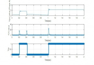 شبیه سازی مقاله تشخیص خطا هنگام نوسانات توان به کمک فازور با متلب