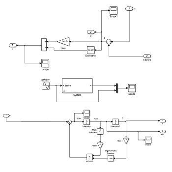 شبیه سازی طراحی بردار کنترل جهت صفر کردن خطای ردیابی با متلب