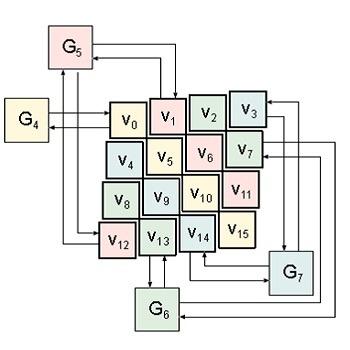 شبیه سازی سه الگوریتم KECCAK GROSTEL BLAKE با متلب