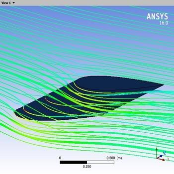 شبیه سازی جریان هوا اطراف ایرفویل سه بعدی naca0012 با انسیس