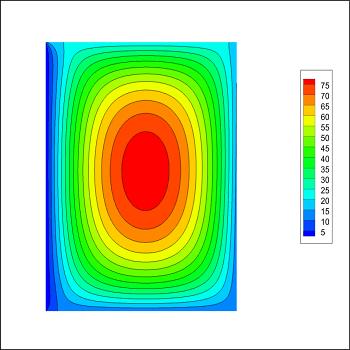 شبیه سازی توزیع دما حالت دائم در صفحه مستطیلی با فرترن