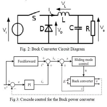 شبیه سازی مقاله کنترل سلسله مراتبی مبدل باک موتور DC با متلب