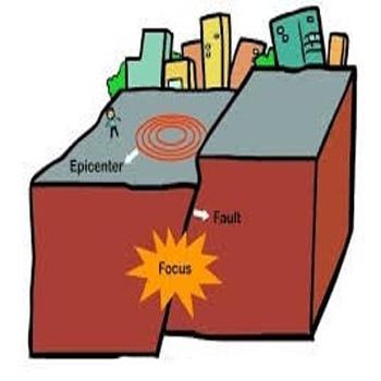 تحقیق بررسی روشهای نوین کنترل نیروی زلزله