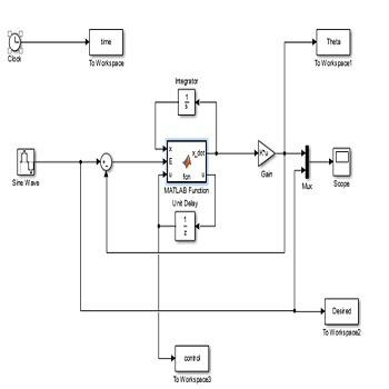 شبیه سازی کنترل توربین بادی با استفاده خطی سازی در فیدبک با متلب