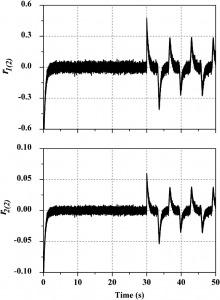 شبیه سازی مقاله کنترل مقاوم در سیستم غیرخطی برای تشخیص خطا با متلب