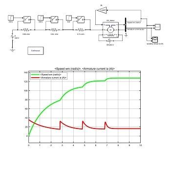 شبیه سازی راه اندازی موتور DC به کمک راه انداز مقاومتی سه مرحله ای با متلب