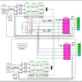 شبیه سازی مقاله کنترل موتور سنکرون مغناطیس دائم توسط اینورتر چهار پایه با متلب