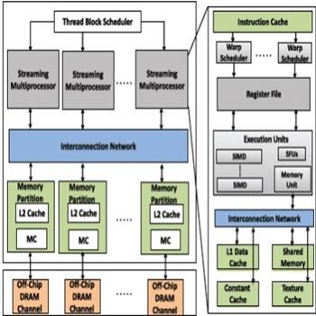 تحقیقراهکار مدیریت کش GPGPU مقاوم در برابر سربار مفرط تعویض با اجتناب از ناسازگاری آگاه از جریان