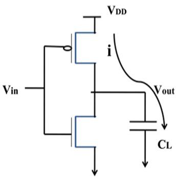 ترجمه مقاله استفاده از ساختار پول آپ/ پول دان مبتنی بر پس ترانزیستور برای بهینهسازی توان نشتی در مدارات CMOS VLSI