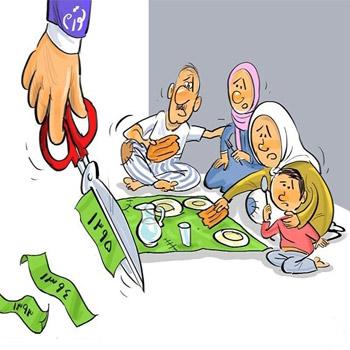 تحقیق تاثیر مالیات بر ارزش افزوده بر تورم