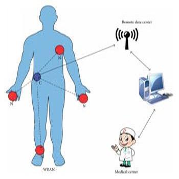تحقیق شبکههای حسگر سلامت بدن انسان