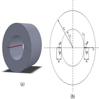 ترجمه محاسبهی ضریب شدت تنش برای سیلندرهای مدرج تابعی با دو ترک شعاعی با استفاده از روش تابع وزنی