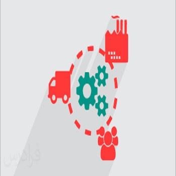 ترجمه مدیریت زنجیره تامین در آمریکای لاتین: تحقیقات در حال حاضر و مسیرهای آینده