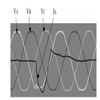 ترجمه محل خطای موج نوع D در شبکه های ولتاژ پایین زیرزمینی