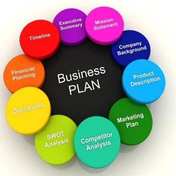 تحقیق طرح کسب و کار