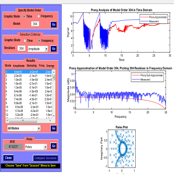 کدنویسی تعیین مودهای سیستم قدرت با استفاده از روش prony چند سیگناله با نرم افزار متلب