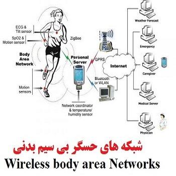 شبیه سازی روش مسیریابی در شبکه های حسگر بی سیم بدن (WBANs) با متلب