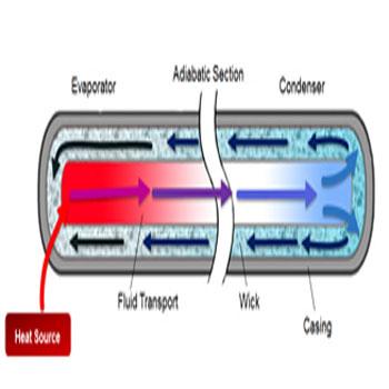 ترجمه بررسی آزمایشگاهی انتقال حرارت و جریان سیال آب مقطر درون میکرولوله