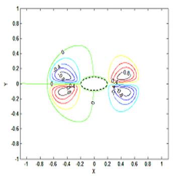 ترجمه تعیین فاکتور میزان شدت تنش از یک شکاف جریان هوای بیضوی در یک شفت دوار