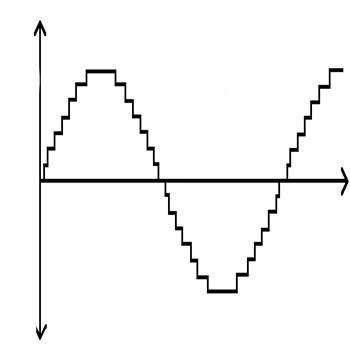 ترجمه یک مدل تجاری آبشاری دو سطحی خرید تحت پوشش، مبتنی بر محاسبات تکاملی