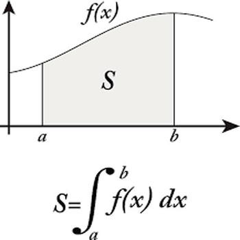 ترجمه الگوریتم انتگرالی عددی
