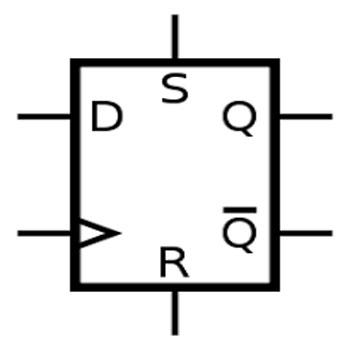 ترجمه یک فلیپ فلاپ جدید کلاک شوندهی تک مرحلهای بهینه و تحریک شونده با دو لبه برای طراحی VLSI توان پایین