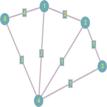 ترجمه نمایش مجموعه یال ( لبه) بر اساس یکدرخت پوشا برای جستجو فضای شکاف