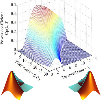 شبیه سازی کنترل غیر خطی بهینه توربین های بادی با تکیه بر کنترل کننده پسگام و الگوریتم ازدحام ذرات با نرم افزار متلب