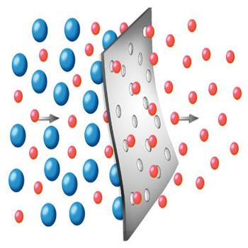 تحقیق سیستم های جداسازی غشایی شامل میکروفیلتراسیون و اولترافیلتراسیون
