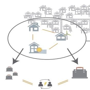 شبیه سازی مقاله طرح های برق محلی در تبادل همتا به همتا و انعطاف پذیری باتری با گمز