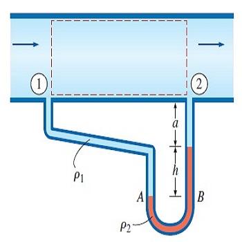محاسبه فشار آب در لوله با متلب