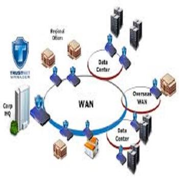 پاورپوینت پروتکل نقطه به نقطه در شبکه WAN