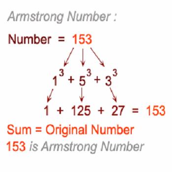 پروژه تشخیص عدد آرمسترانگ با پایتون