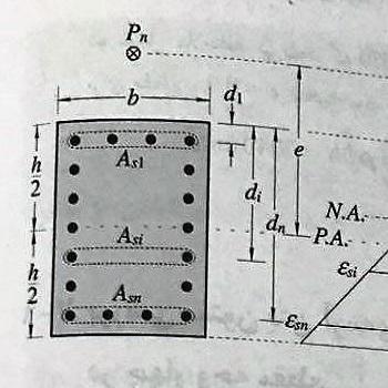 پروژه مدلسازی ستون کوتاه در متلب