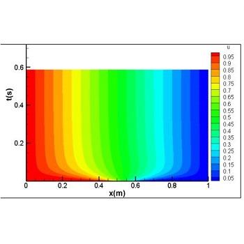 پروژه معادله پخش و روش های عددی و تحلیل روش نیومن با CFD و C++