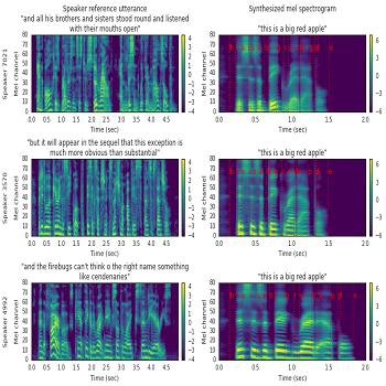 تحقیق نهان نگاری در صوت