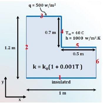 پروژه محاسبه توزیع دما در صفحه L شکل با ضریب هدایت حرارتی متغیر دما با متلب