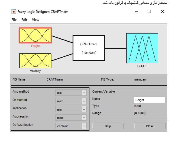 پروژه شبیه سازی طراحی فرود هواپیما با سیستم فازی عصبی وفقی با متلب