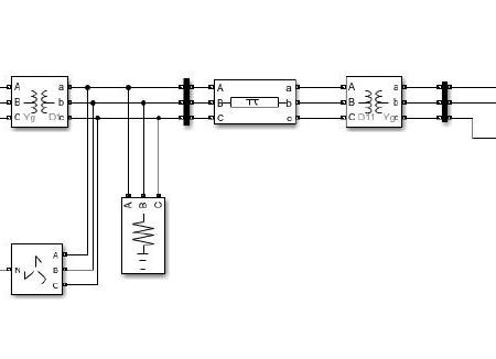 شبیه سازی مقاله استراتژی سهم نیروگاه بادی در کنترل فرکانس تحت سرعت متغیر باد