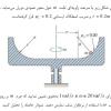 پروژه شبیه سازی یک سیستم دوران کننده با متلب