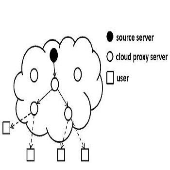 پروژه شبیه سازی روش قرار دادن محتوا مبتنی بر Q-Learning در شبکه دینامیک ابری CDN با متلب