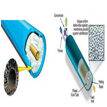 تحقیق کاربرد روش اسمز معکوس در تغلیظ شیر/ آب پنیر