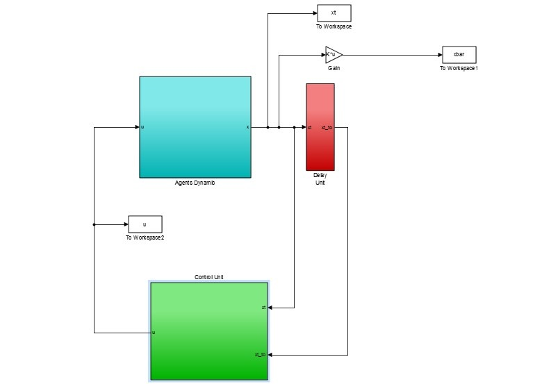 شبیه سازی مقاله اجماع عوامل درجه یک با تأخیر اطلاعات همسایگان با متلب