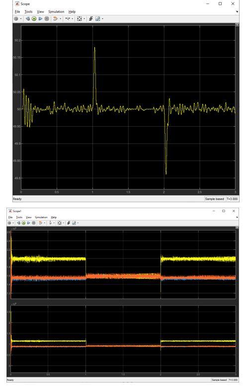 شبیه سازی کنترل تولید توزیع شده تقسیم توان فعال و بازیابی فرکانس میکرو شبکه جزیره ای با متلب