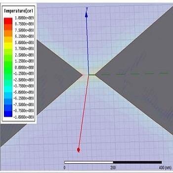 پروژه شبیه سازی نانو انتن برای سلول خورشیدی با نرم افزار hfss