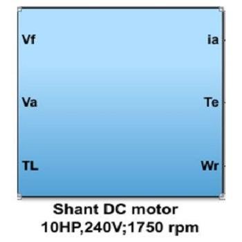 پروژه بررسی عملکرد موتور جریان مستقیم شنت بدون کنترل و کنترل سرعت با متلب