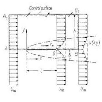 پروژه حل معادله دیفرانسیل مرتبه دوم با روش شوتینگ با متلب