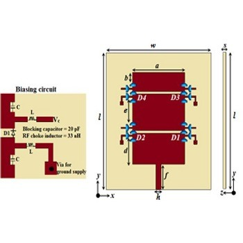 شبیه سازی مقاله آنتن با فرکانس پایین و الگو با قابلیت تنظیم مجدد با CST