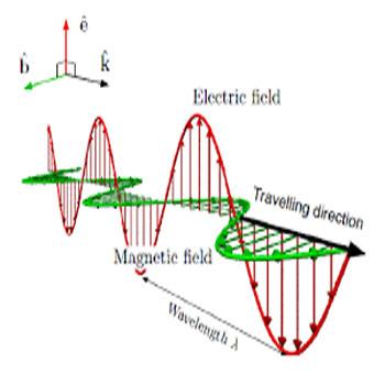ترجمه جذب الکترومغناطیسی انعطاف پذیر با استفاده از سوئیچ الکتریکی